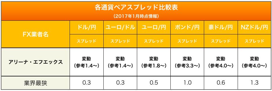 スクリーンショット 2017-01-28 17.34.01