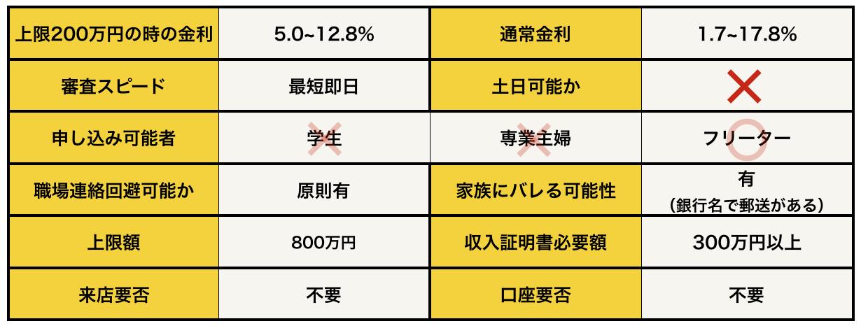 スクリーンショット 2017-01-19 13.53.34