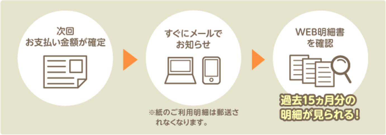 カードご利用代金WEB明細書サービス