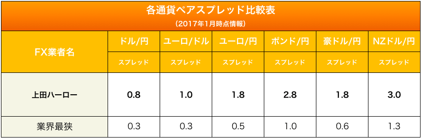 スクリーンショット 2017-01-15 15.16.49