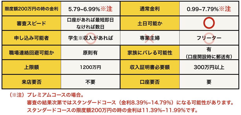 スクリーンショット 2017-01-16 20.43.58