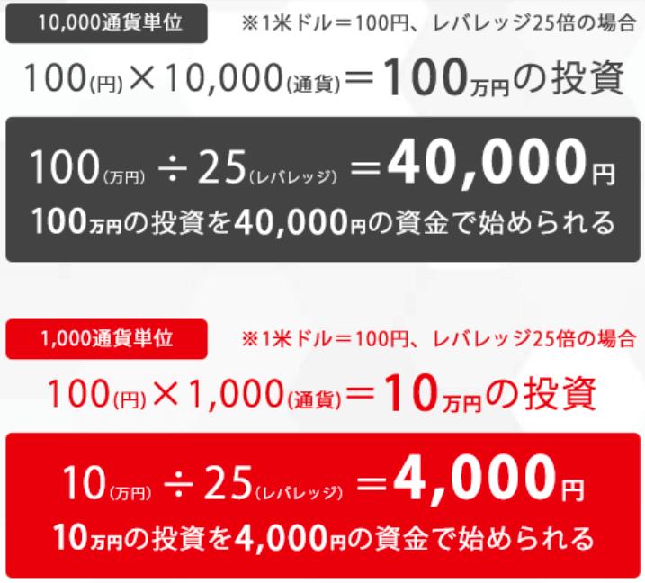東郷証券の特徴