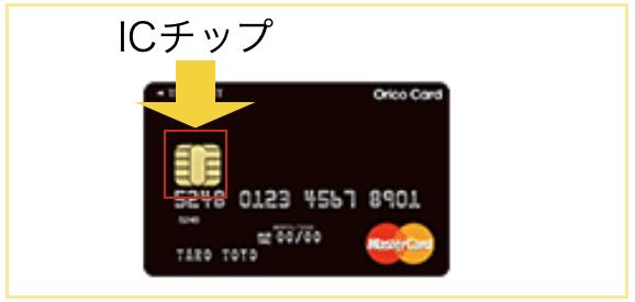 クレジットカードのICチップ