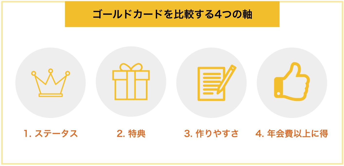ゴールドカードを比較する4つの軸