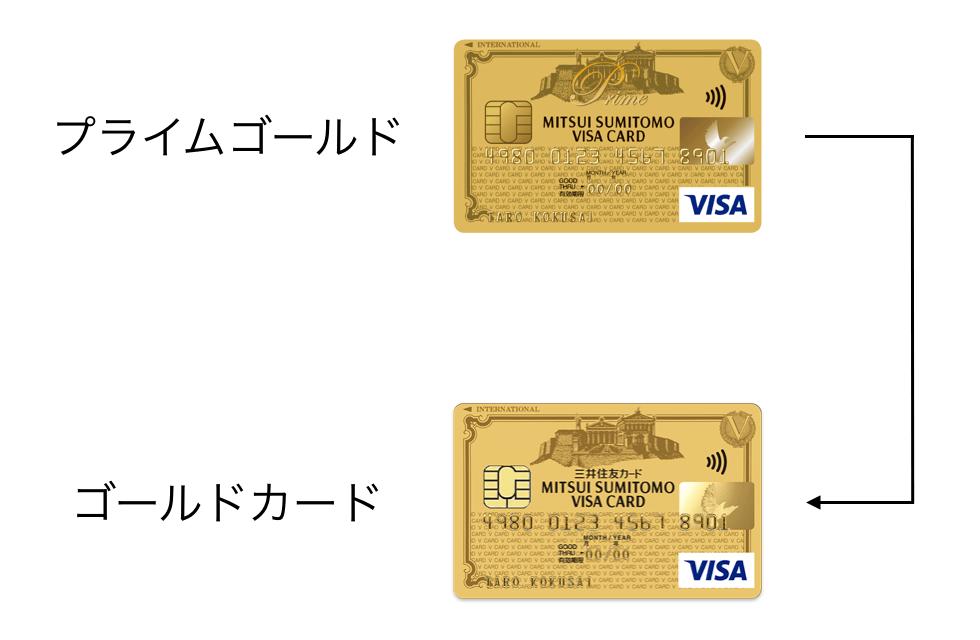 三井住友VISAデビュープラスカード ランクアップ1 新券面 201903