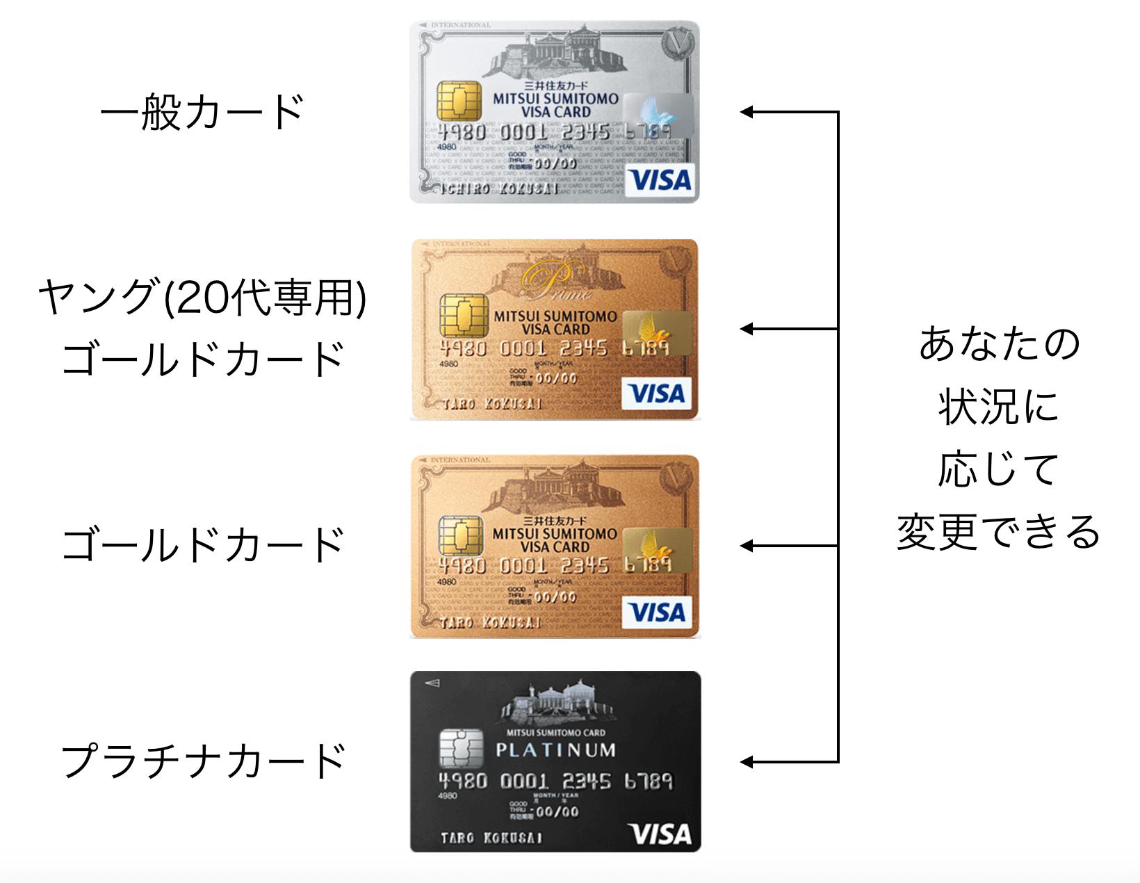 三井住友VISAクラシックカードA メリット2