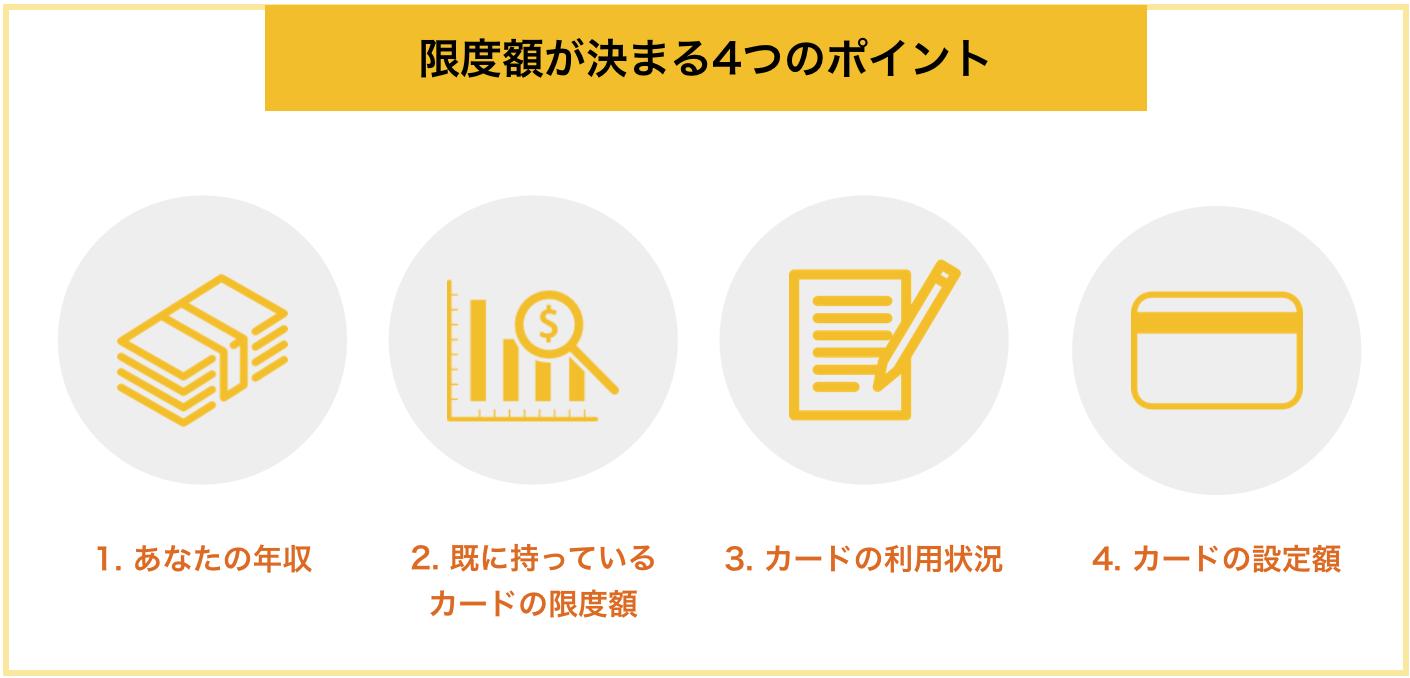 ゴールドカードの利用限度額が決まる4つのポイント