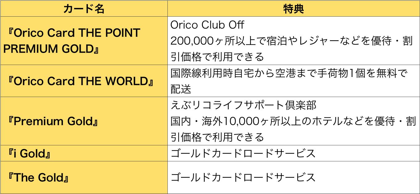 オリコゴールドカードの特典比較