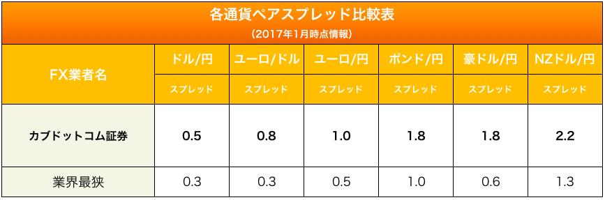 %e3%82%b9%e3%82%af%e3%83%aa%e3%83%bc%e3%83%b3%e3%82%b7%e3%83%a7%e3%83%83%e3%83%88-2017-01-08-15-14-38