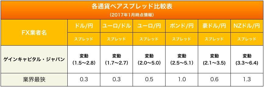 スクリーンショット 2017-01-21 17.47.15