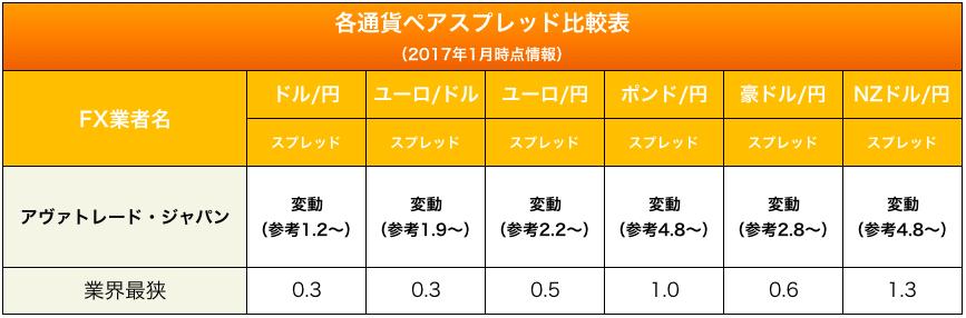 スクリーンショット 2017-01-21 16.58.25