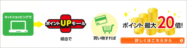 三井住友VISAカード ポイントUPモール