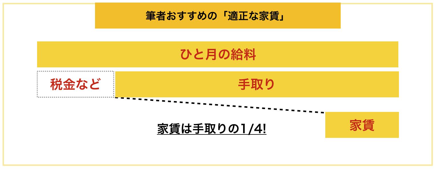 スクリーンショット 2017-01-12 12.54.14