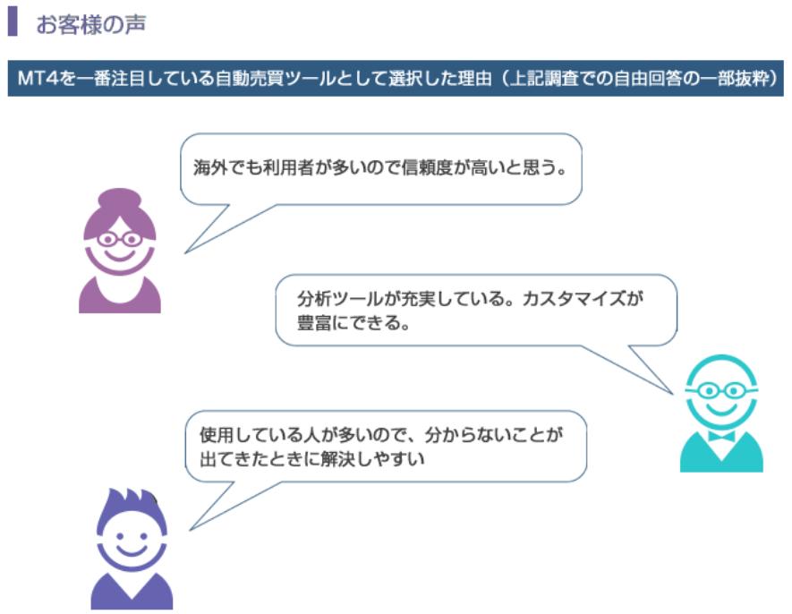 ゲインキャピタル・ジャパン(FOREX.com)お客様の声
