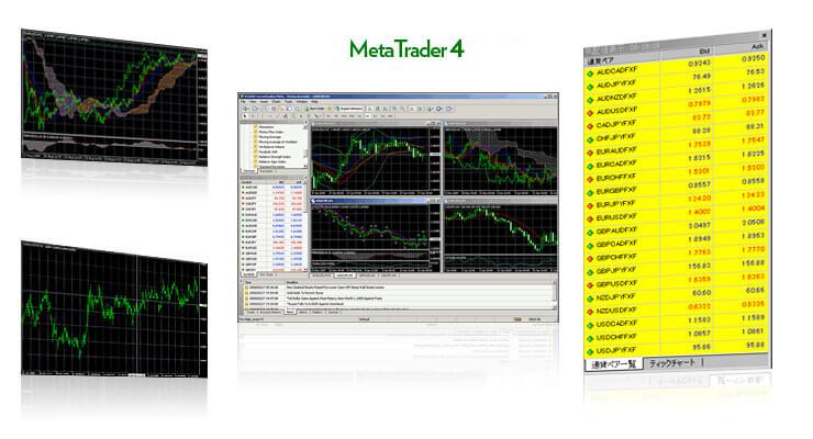 MT4(メタトレーダー4)のイメージ