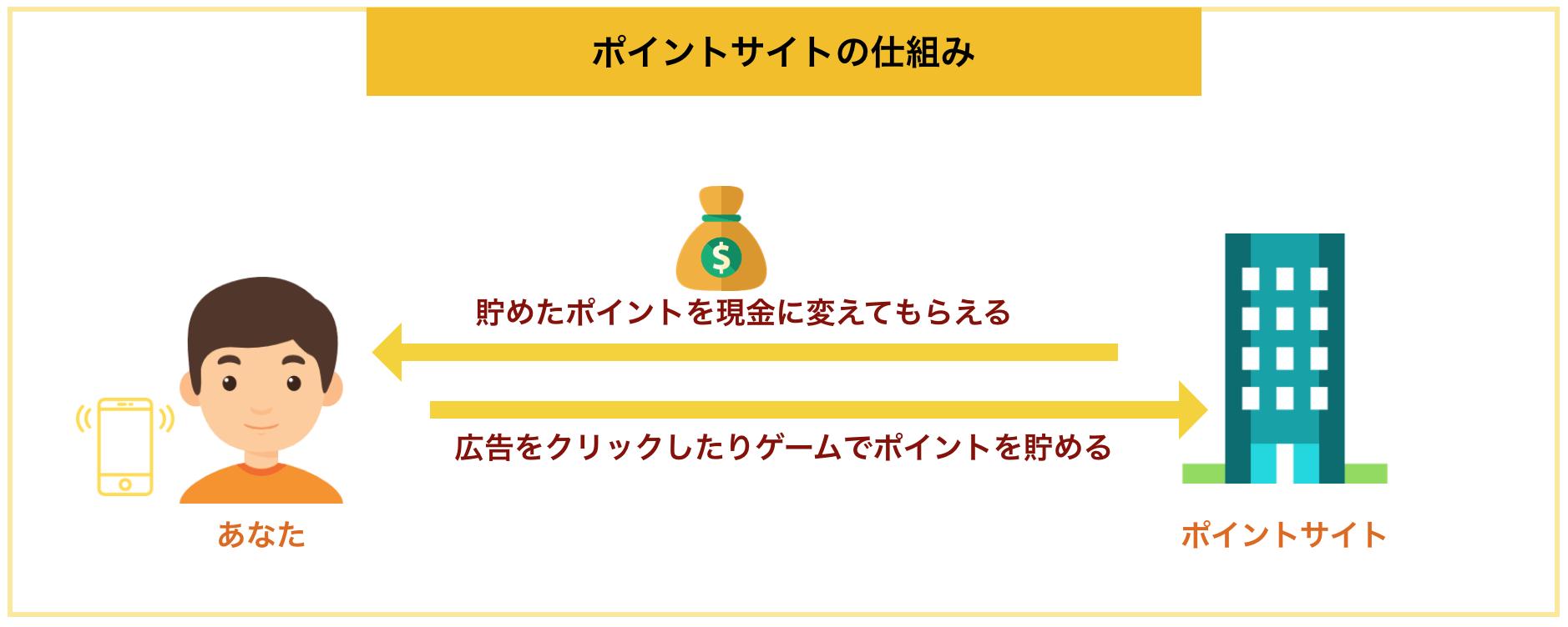 スクリーンショット 2017-02-05 18.37.16