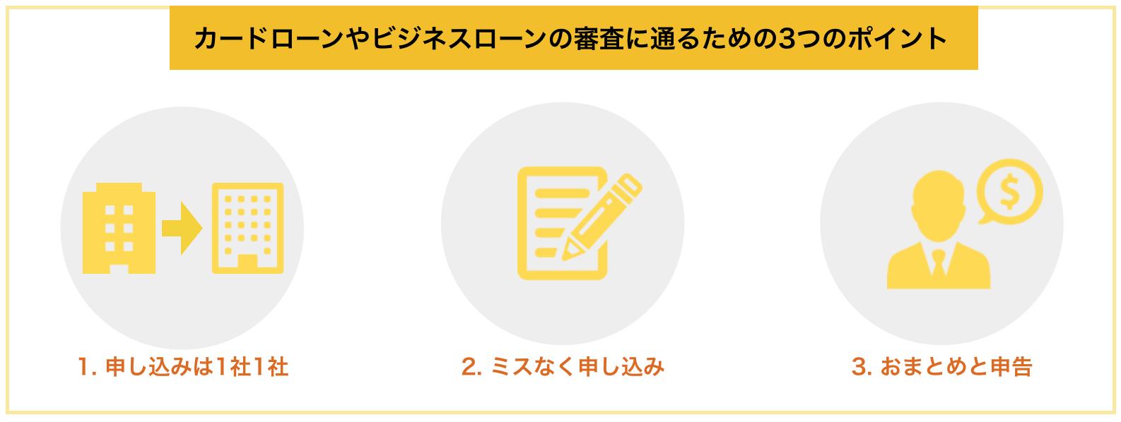 スクリーンショット 2017-02-08 22.59.06
