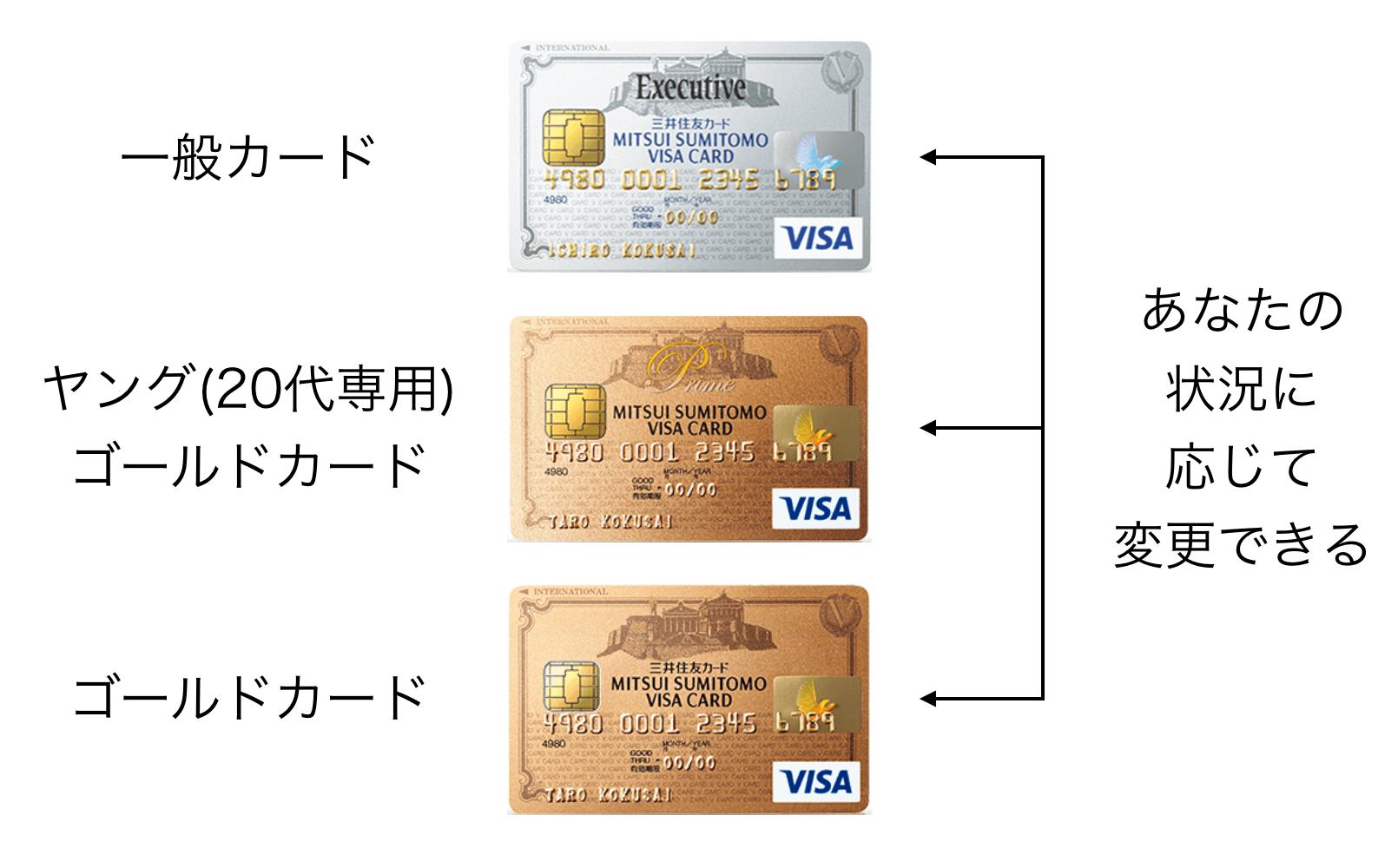 三井住友VISAエグゼクティブカード ランクアップ