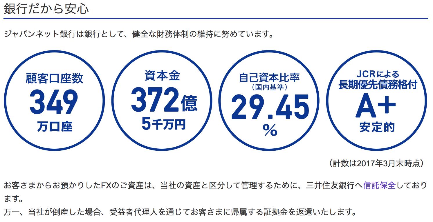 ジャパンネット銀行の安全性