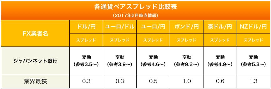 スクリーンショット 2017-02-04 18.11.18