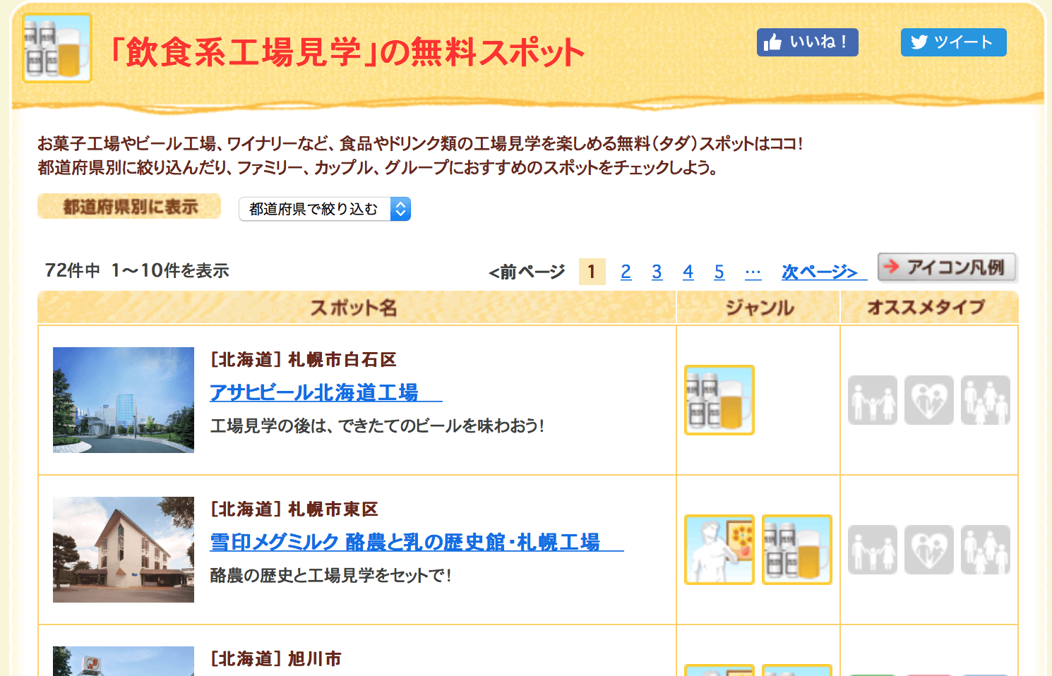 るるぶ.COMの工場見学