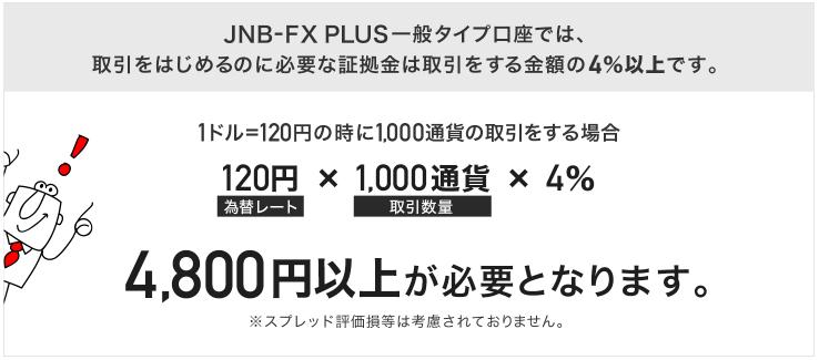 ジャパンネット銀行は、1,000通貨単位からの取引が可能