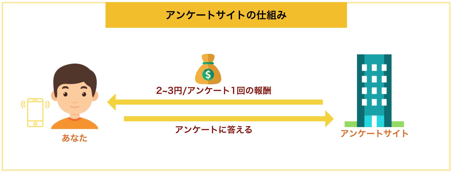 スクリーンショット 2017-02-05 18.47.00