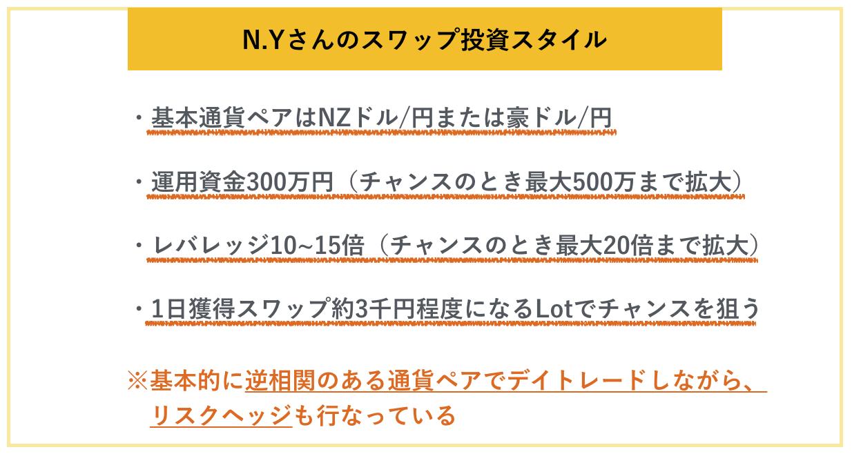 FX 月に10万円以上利益を出すこともある専業トレーダーN.Yさん
