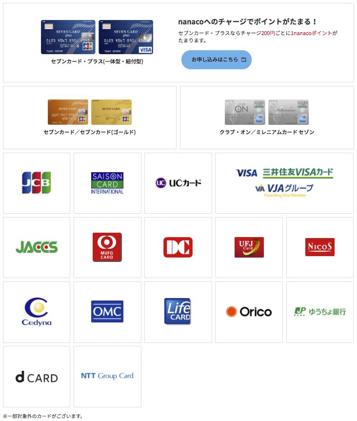 nanacoへのチャージに対応しているカード会社やクレジットカード
