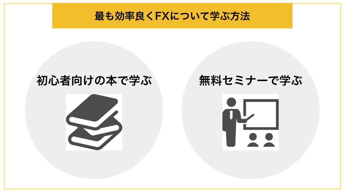 最も効率よくFXについて学ぶ方法