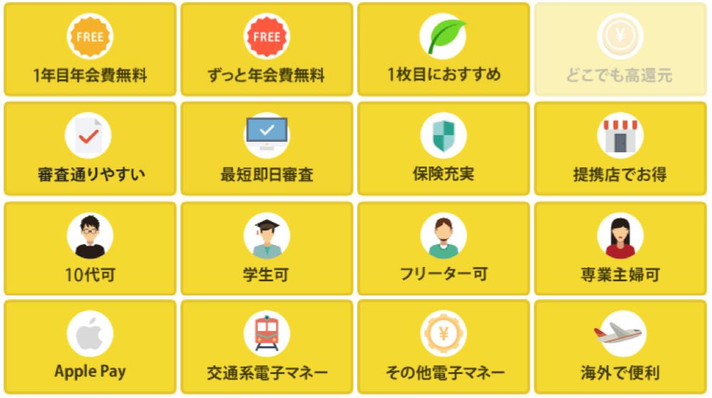 セディナカードJiyu!da!の評価アイコン