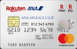 楽天ANAマイレージクラブカード Mastercardの券面(2019年3月版)