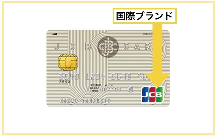 クレジットカードに付く国際ブランドのロゴマーク