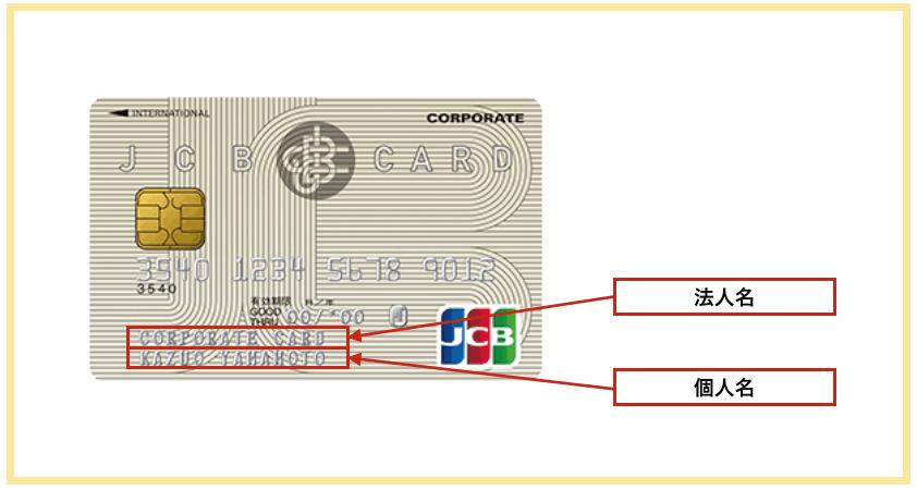 法人カードの券面の書かれ方