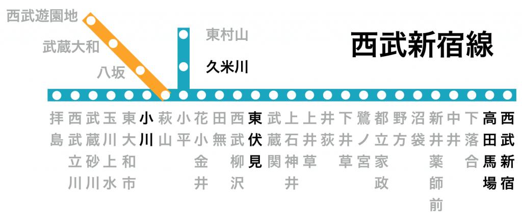 西武新宿線の駅周辺にあるプロミス店舗・ATM