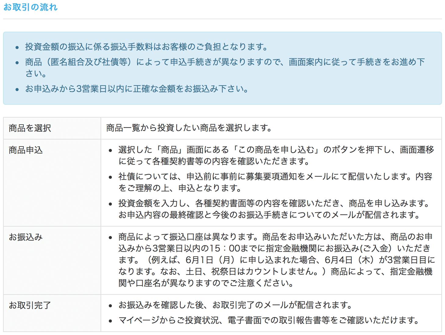 SAMURAIに於ける「口座開設〜投資〜解約」までの流れ