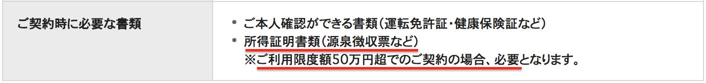 あしぎんカードローン〈モシカ〉Mo・Shi・Caの契約時に必要な書類