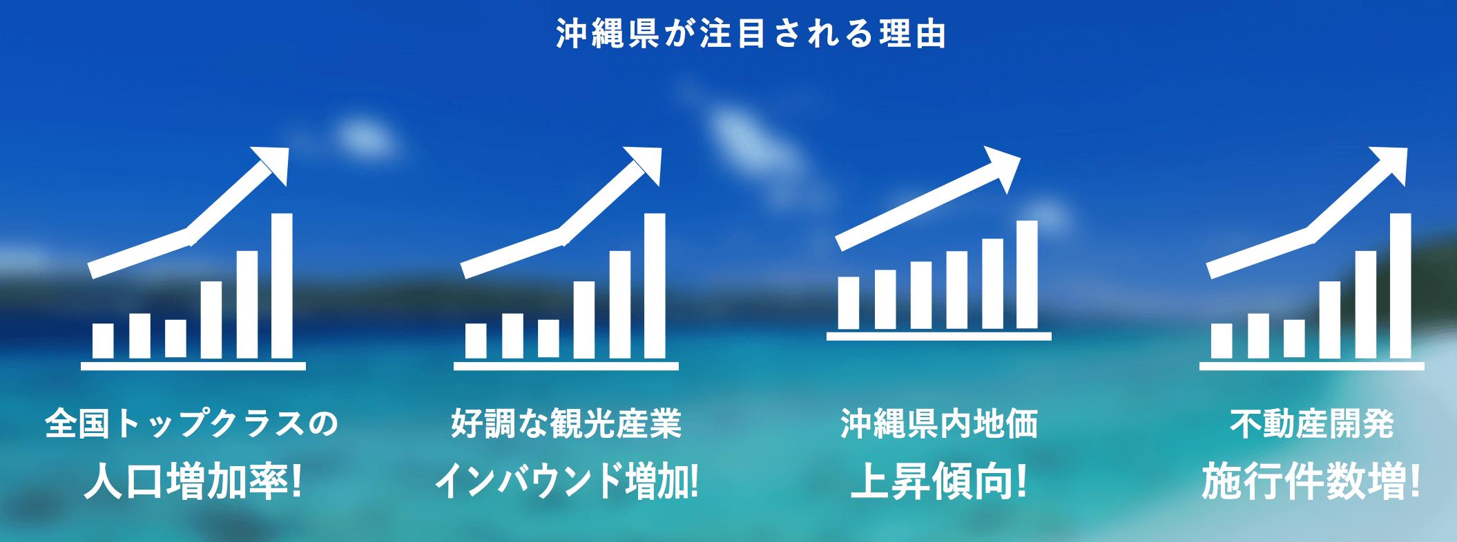 沖縄県が注目される理由