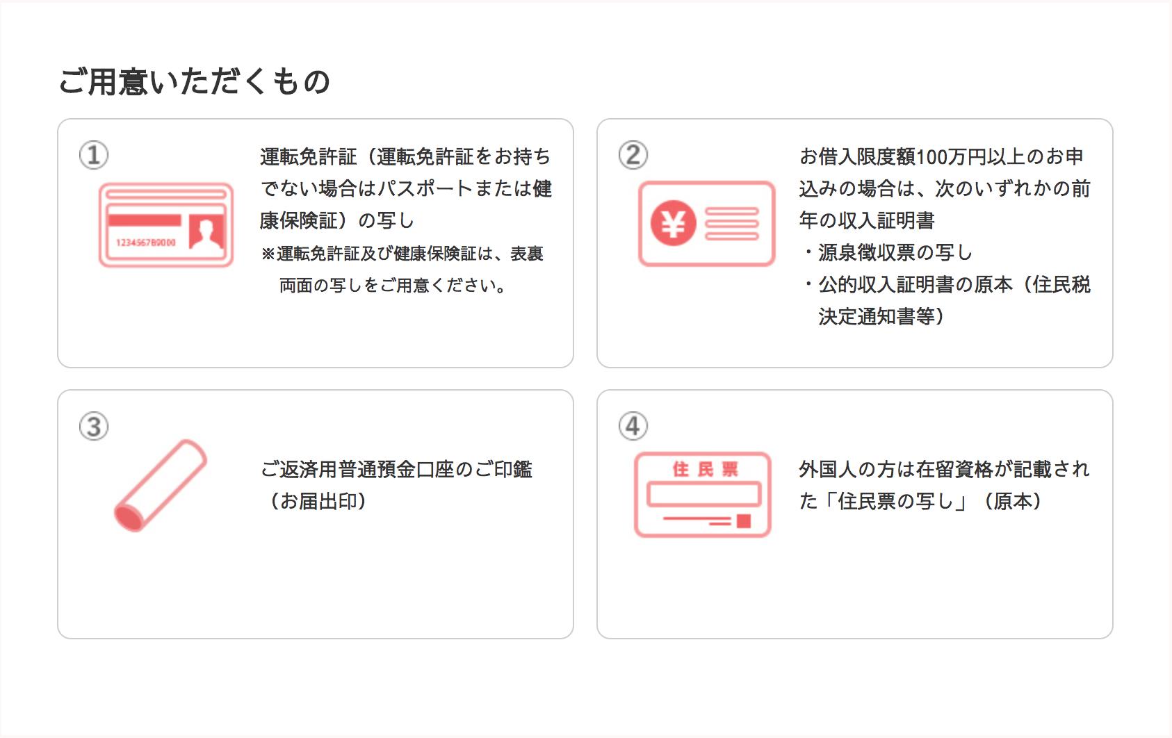 京銀カードローンW「契約時に用意するもの」