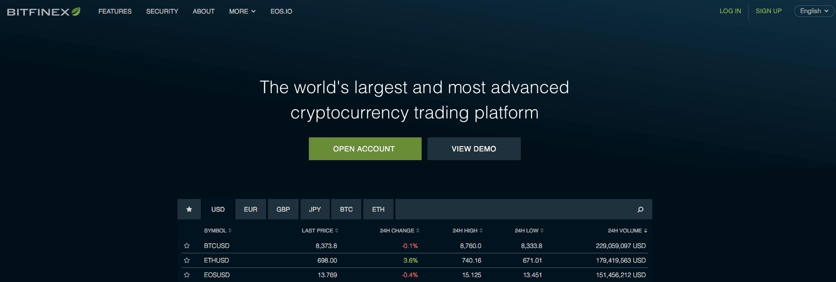 Bitfinexの公式ページ