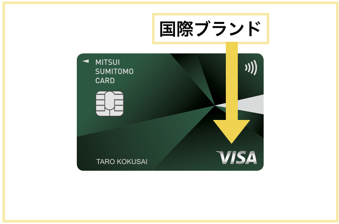 クレジットカードに付いている国際ブランドVISA