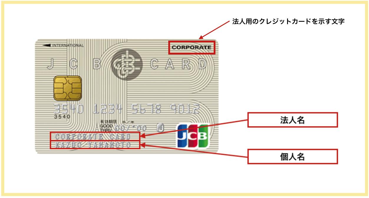 法人用クレジットカードの券面記載例