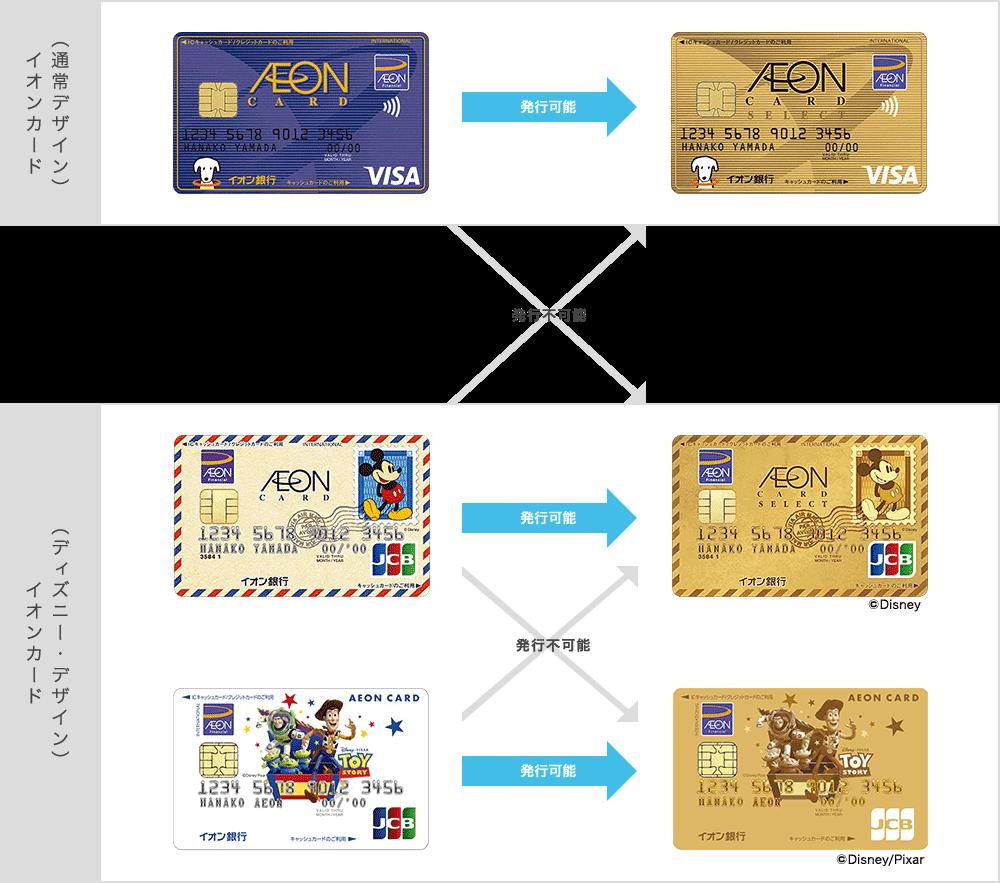 イオンゴールドカードは違うデザインに変更して発行は不可能