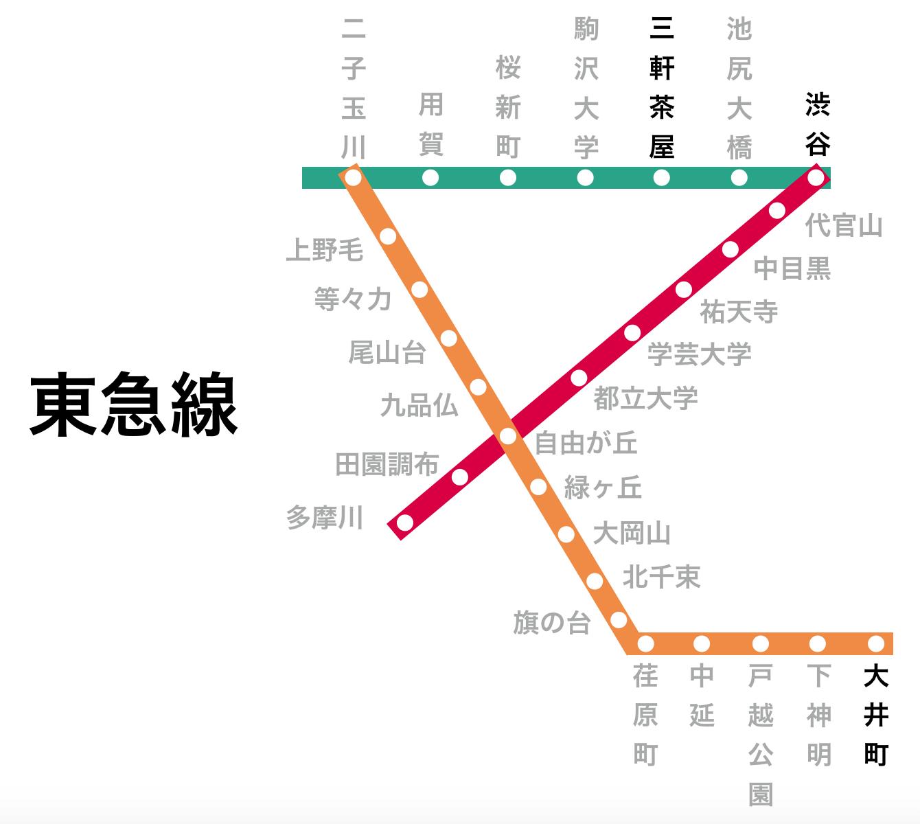 東急線の駅周辺にあるプロミス店舗・ATM