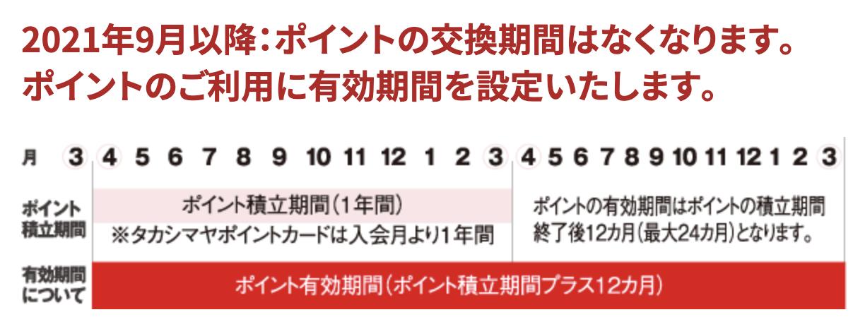 2021年9月以降タカシマヤのポイント有効期間