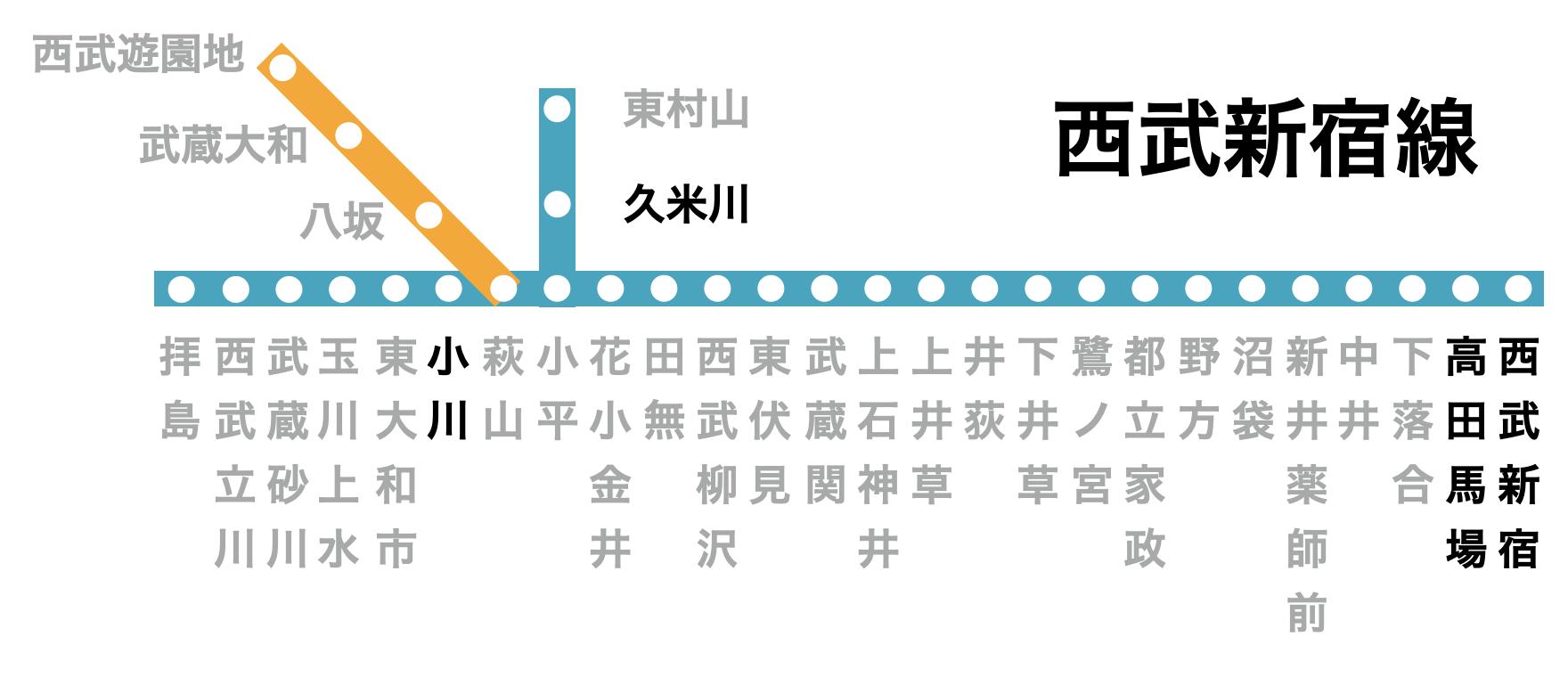 西武新宿線の駅周辺にあるプロミス店舗・ATM(2020年版)