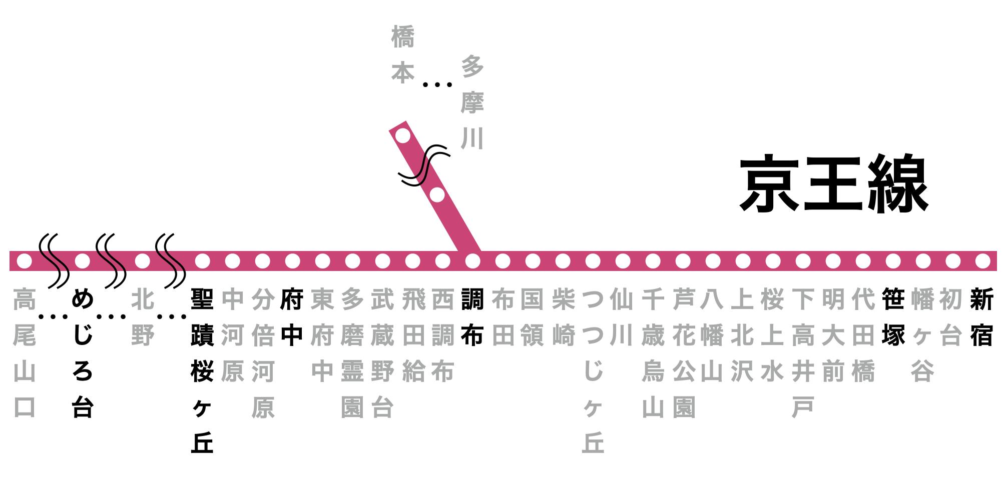 京王線の駅周辺にあるプロミス店舗・ATM(2020年版)