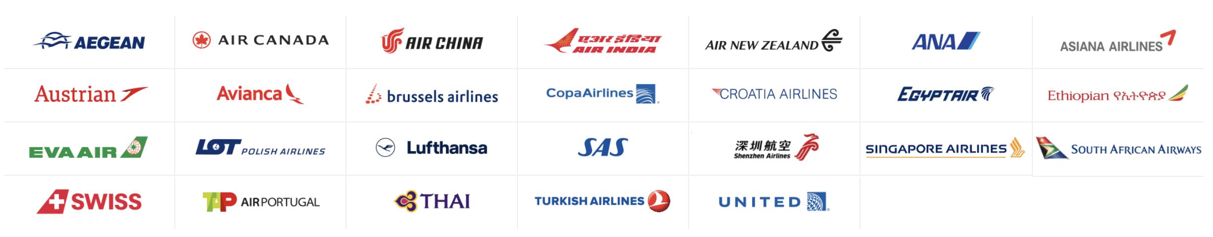 スターアライアンス加盟航空会社(2020年6月版)
