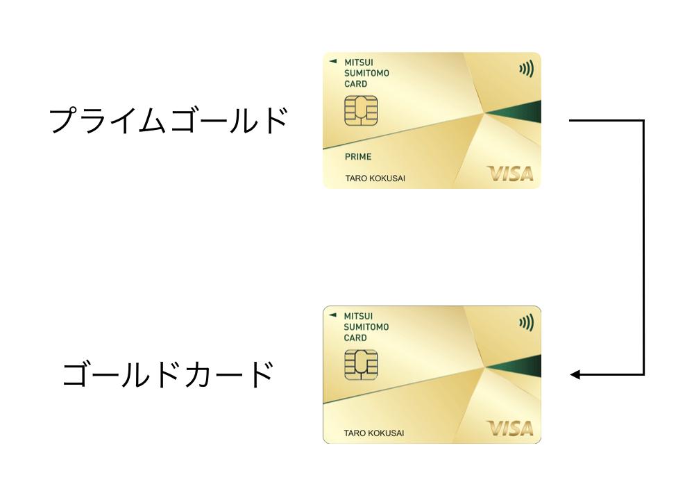 三井住友カード デビュープラスでのゴールドランクアップ