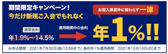 楽天銀行カードローンのキャンペーン2021年7月